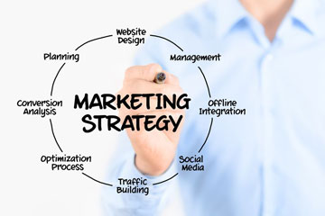 Digital Marketing Plan Techniques